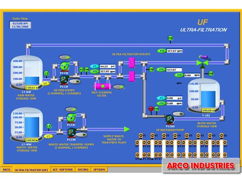 arco - scada software